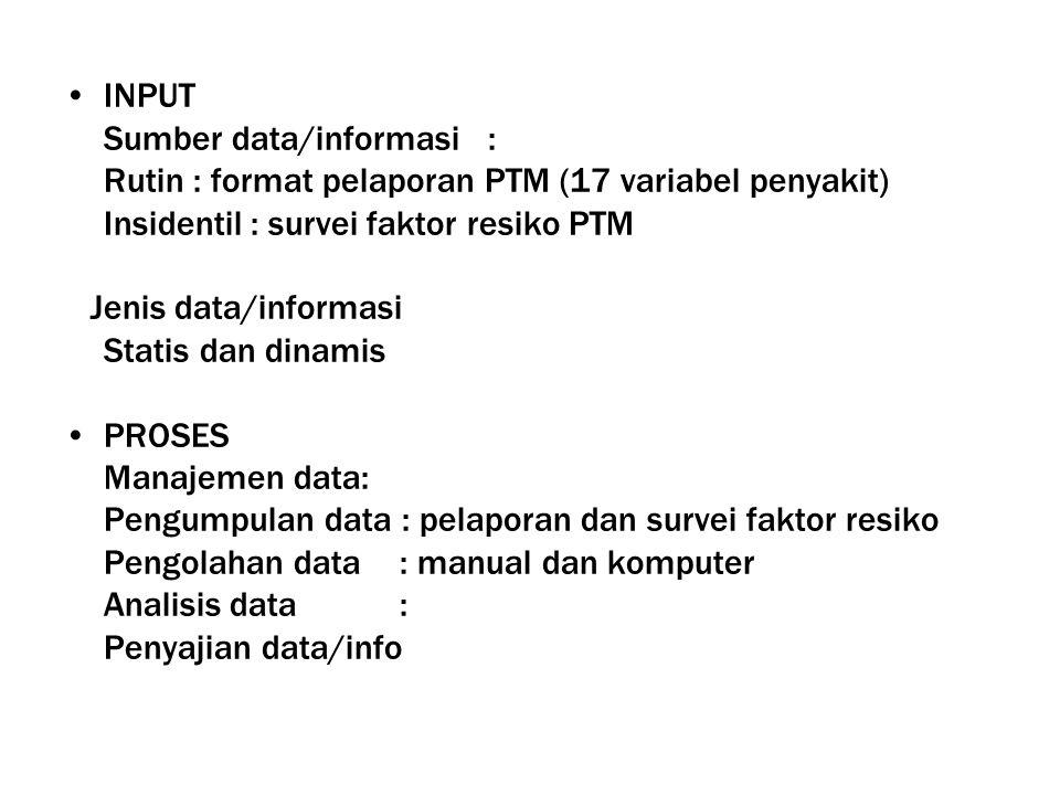 INPUT Sumber data/informasi : Rutin : format pelaporan PTM (17 variabel penyakit) Insidentil : survei faktor resiko PTM.