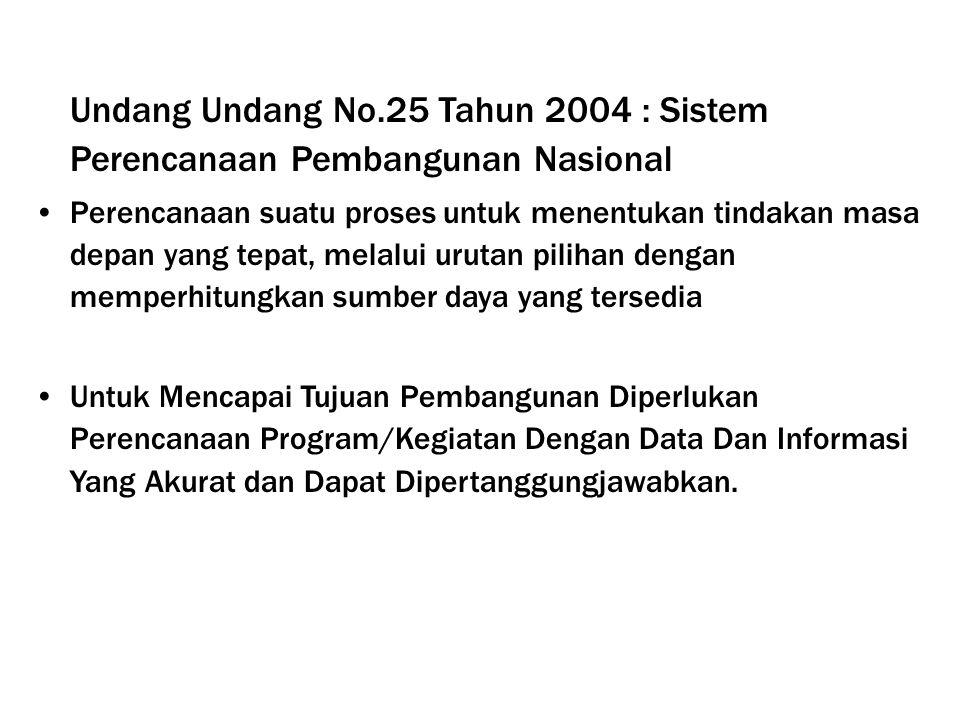Undang Undang No.25 Tahun 2004 : Sistem Perencanaan Pembangunan Nasional
