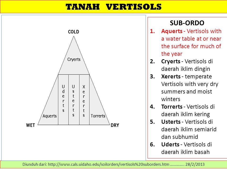 TANAH VERTISOLS SUB-ORDO