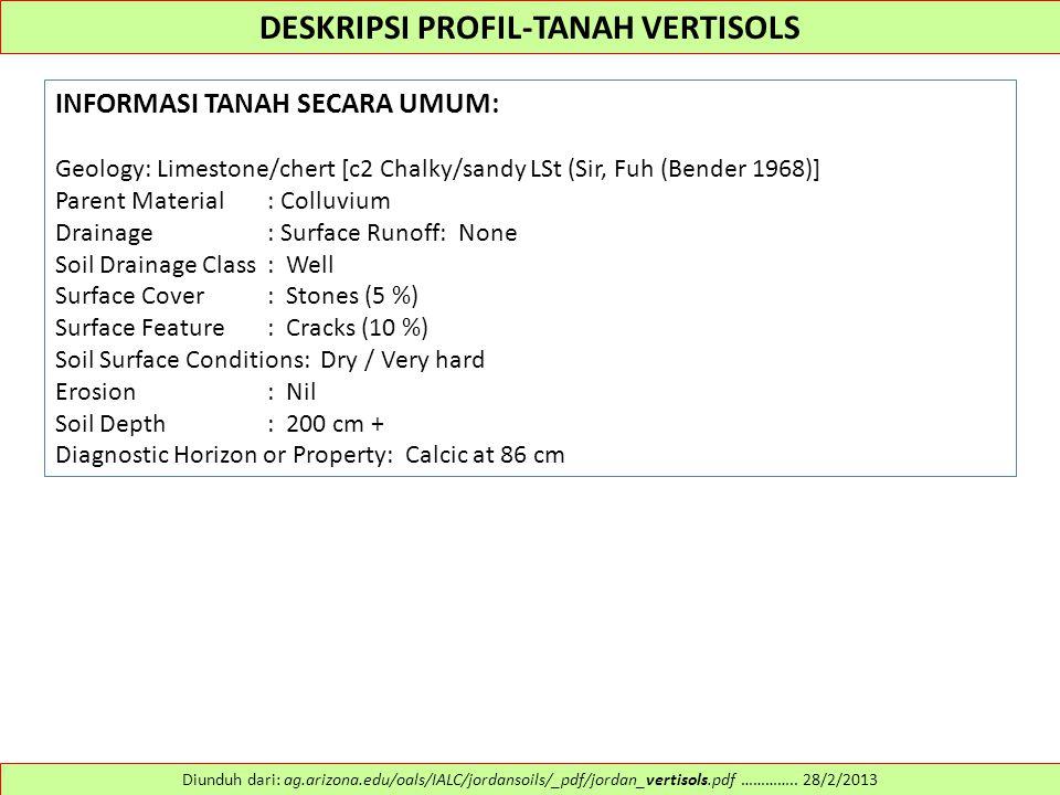 DESKRIPSI PROFIL-TANAH VERTISOLS