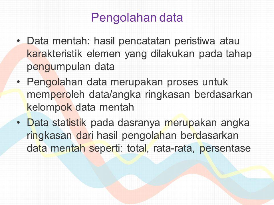 Pengolahan data Data mentah: hasil pencatatan peristiwa atau karakteristik elemen yang dilakukan pada tahap pengumpulan data.