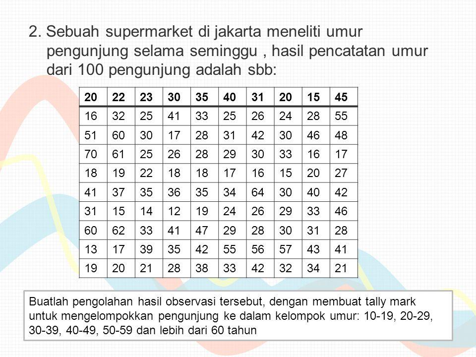 2. Sebuah supermarket di jakarta meneliti umur pengunjung selama seminggu , hasil pencatatan umur dari 100 pengunjung adalah sbb: