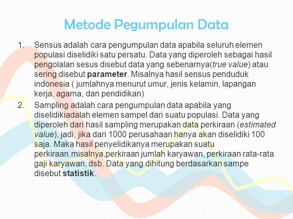 Metode Pegumpulan Data