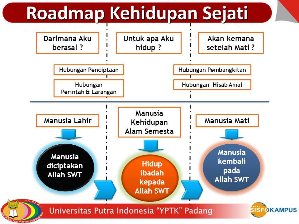 Roadmap Kehidupan Sejati