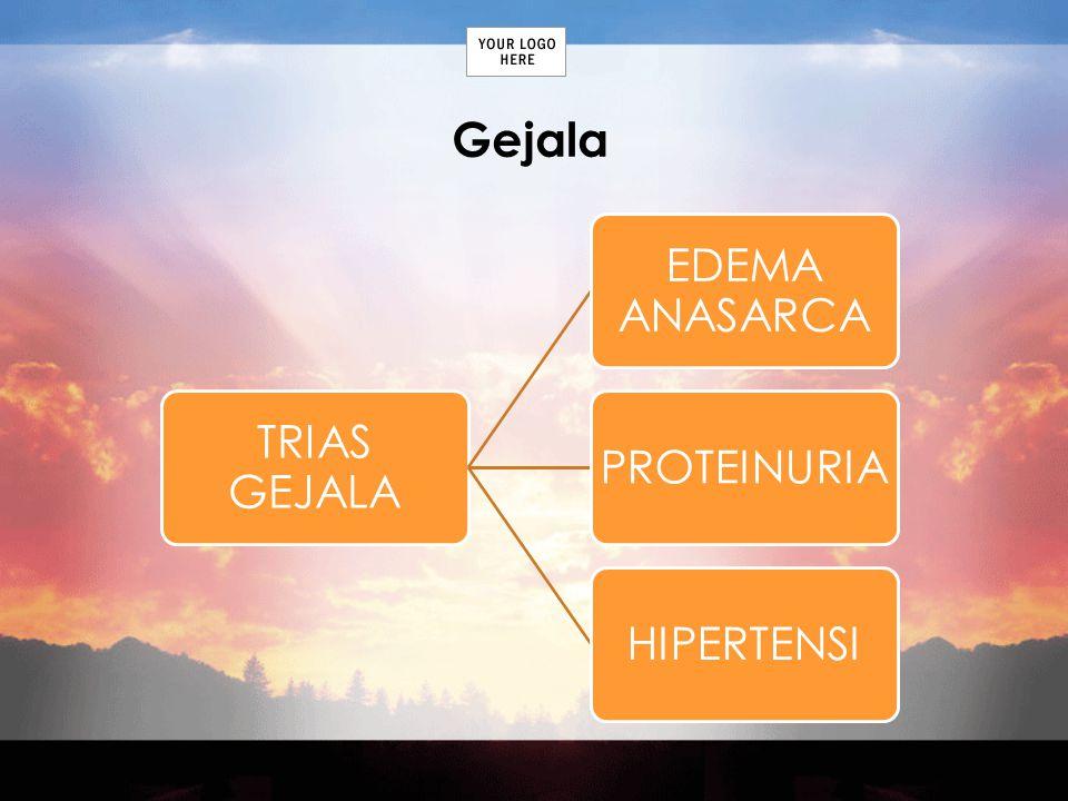 Gejala TRIAS GEJALA EDEMA ANASARCA PROTEINURIA HIPERTENSI