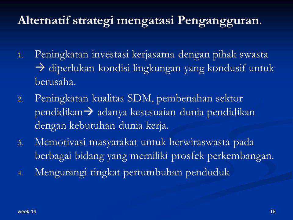 Alternatif strategi mengatasi Pengangguran.