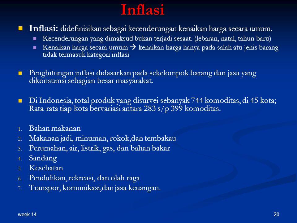Inflasi Inflasi: didefinisikan sebagai kecenderungan kenaikan harga secara umum.