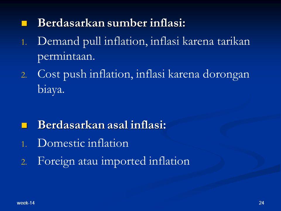 Berdasarkan sumber inflasi: