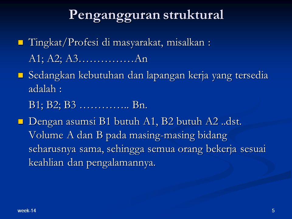Pengangguran struktural