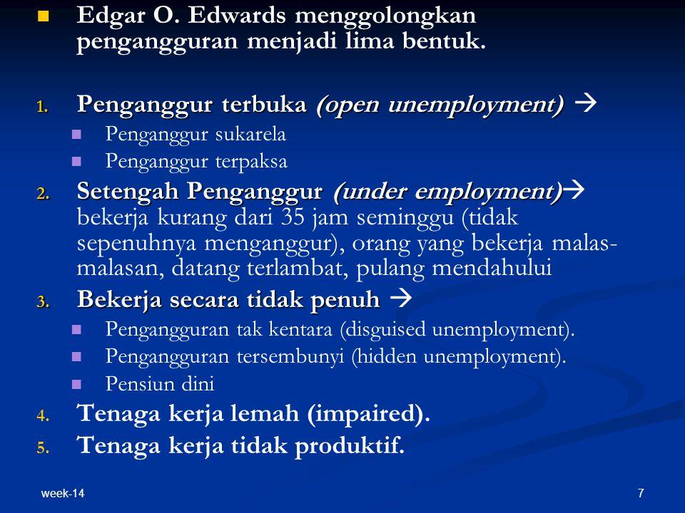 Edgar O. Edwards menggolongkan pengangguran menjadi lima bentuk.