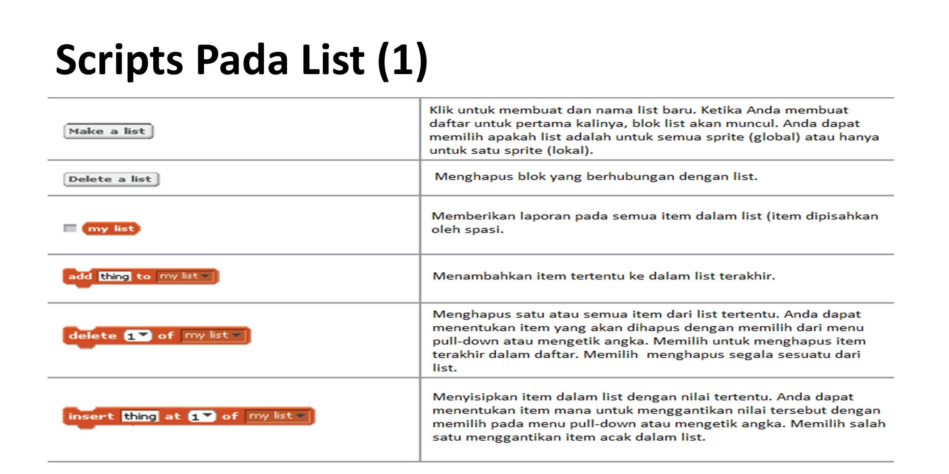Scripts Pada List (1)