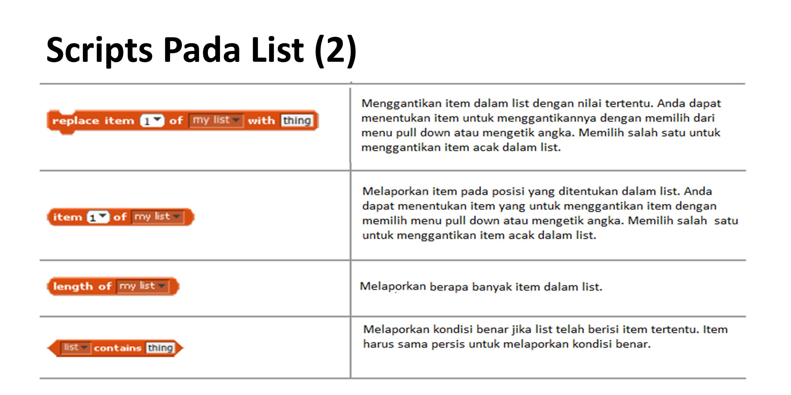 Scripts Pada List (2)