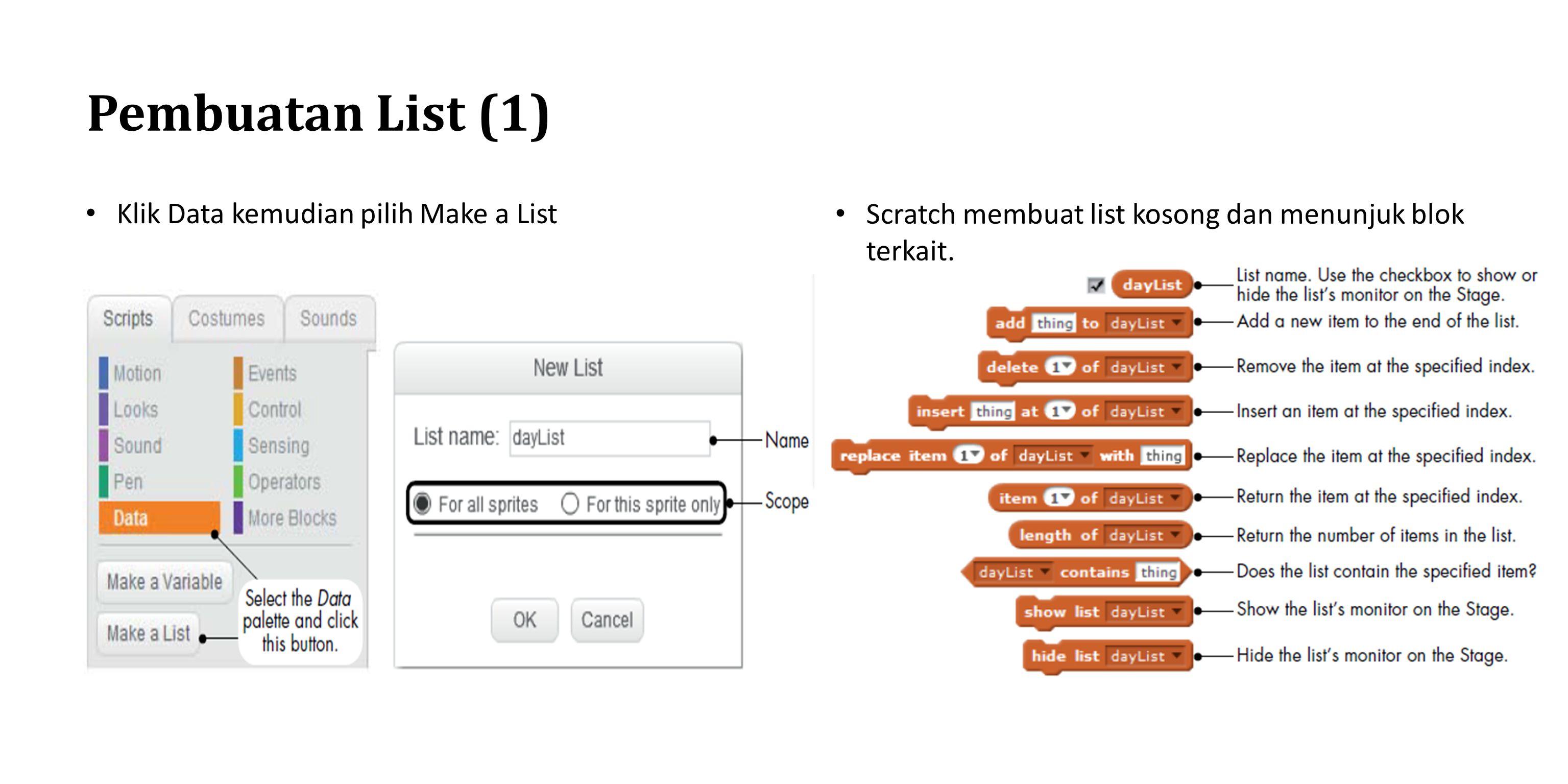 Pembuatan List (1) Klik Data kemudian pilih Make a List
