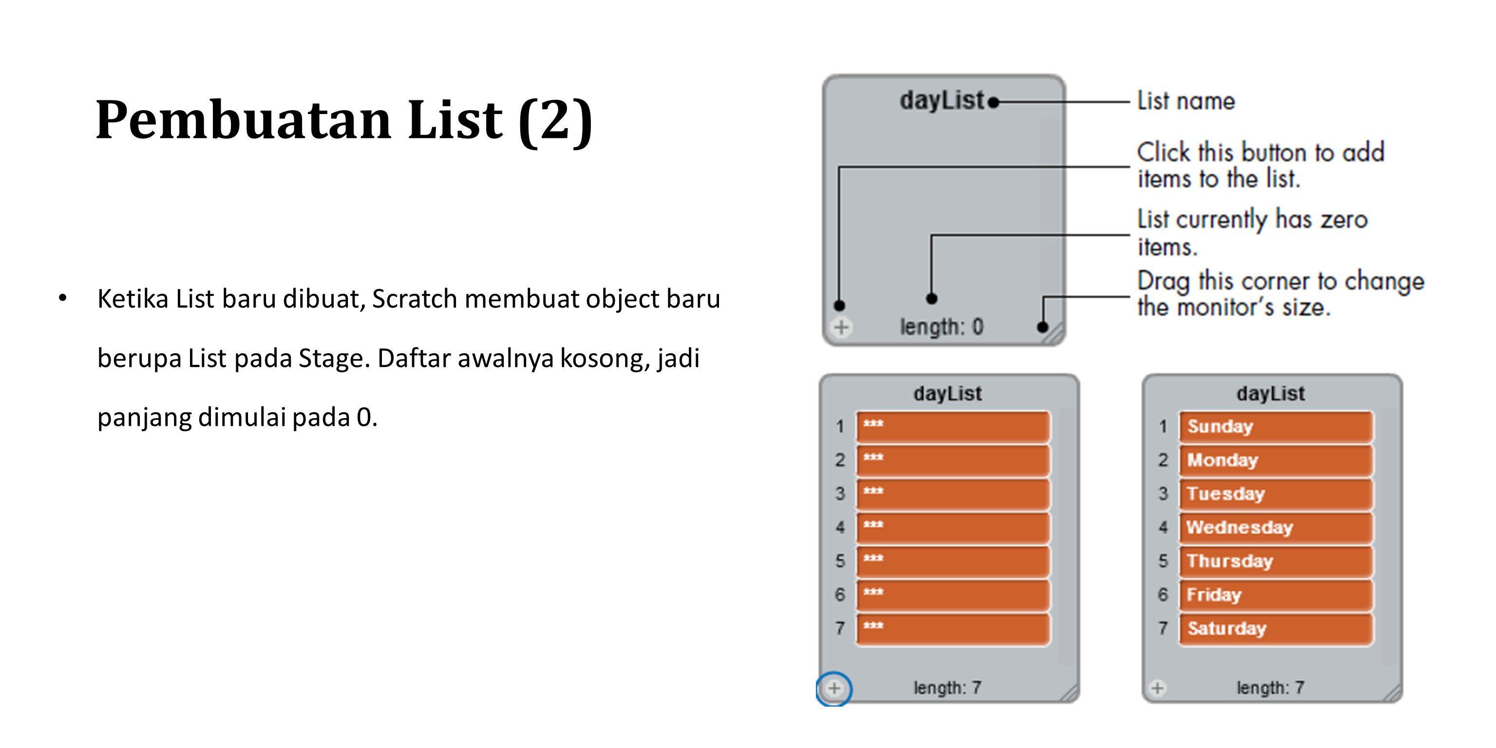 Pembuatan List (2) Ketika List baru dibuat, Scratch membuat object baru berupa List pada Stage.