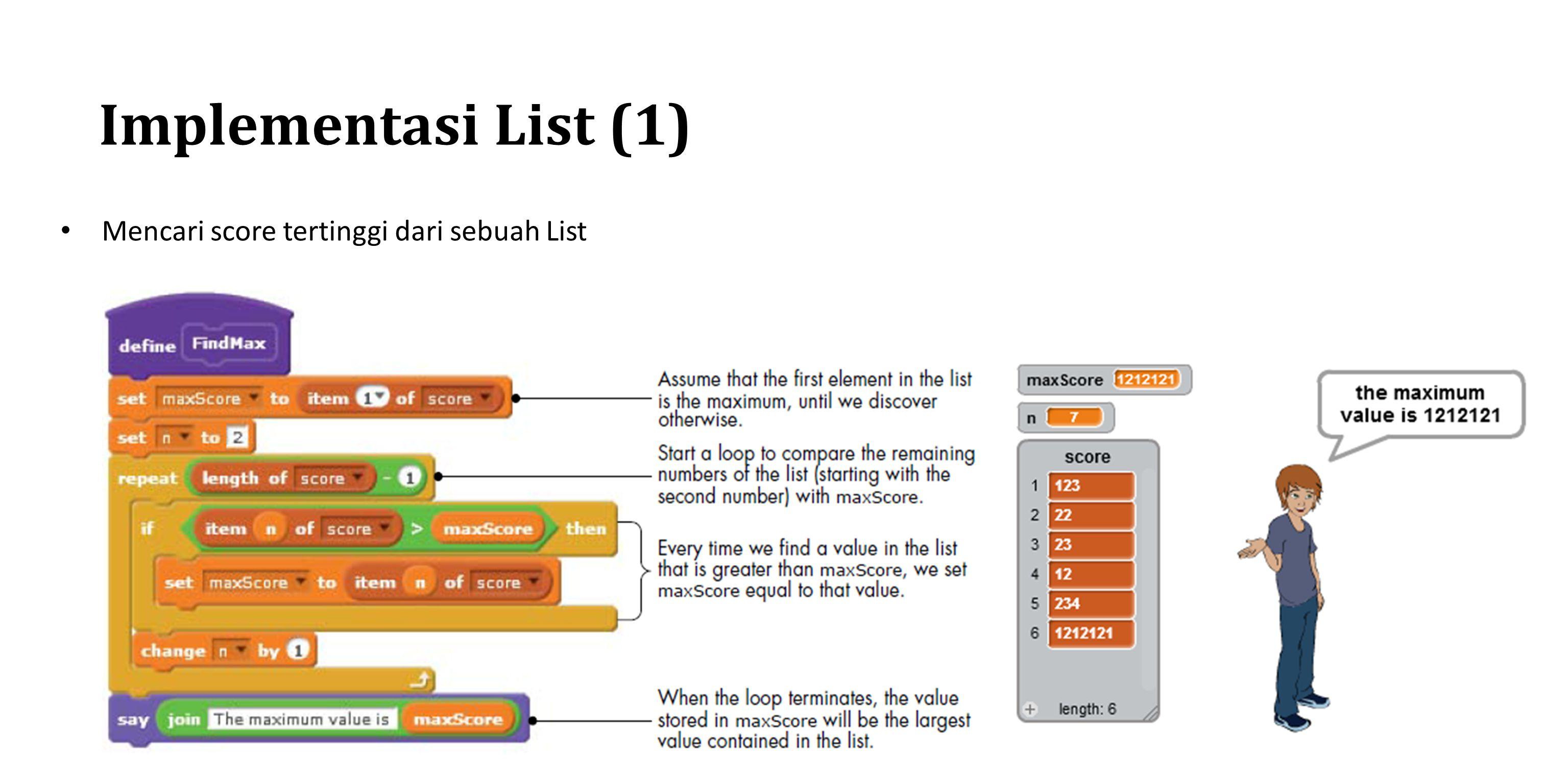 Implementasi List (1) Mencari score tertinggi dari sebuah List