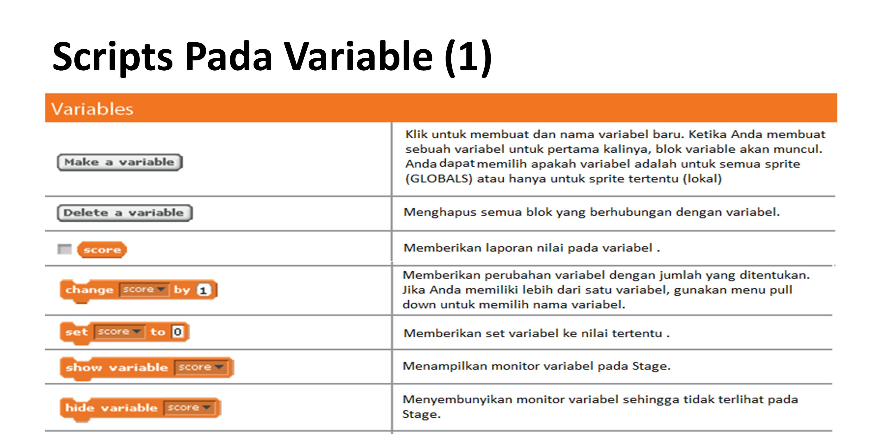 Scripts Pada Variable (1)