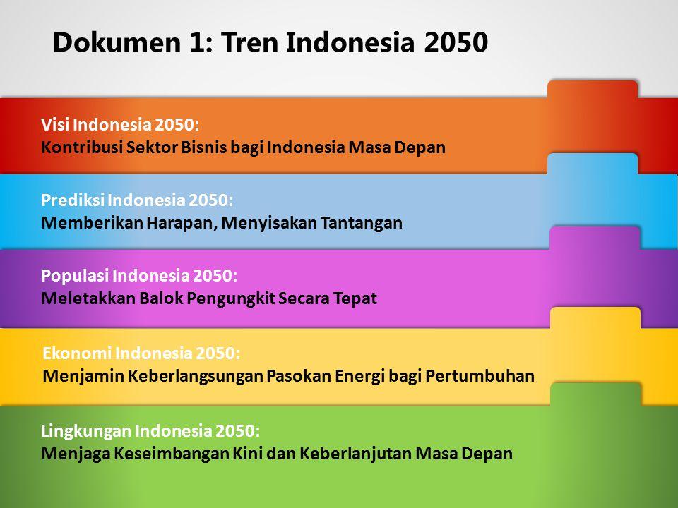 Dokumen 1: Tren Indonesia 2050