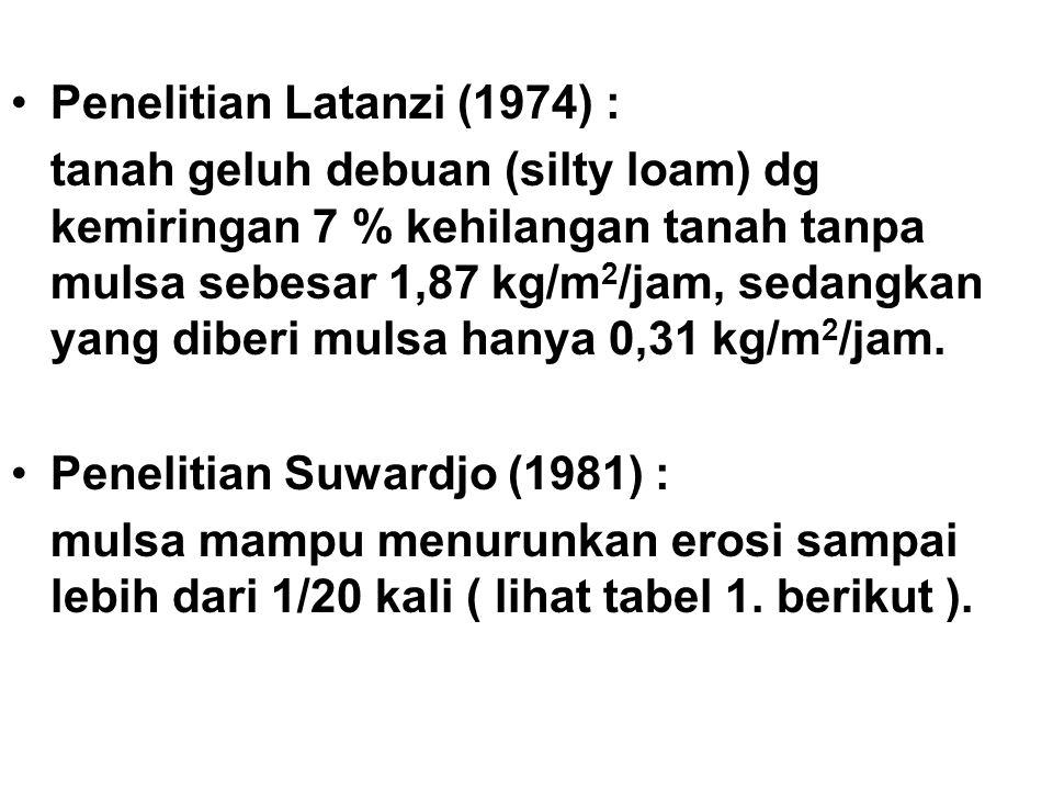 Penelitian Latanzi (1974) :