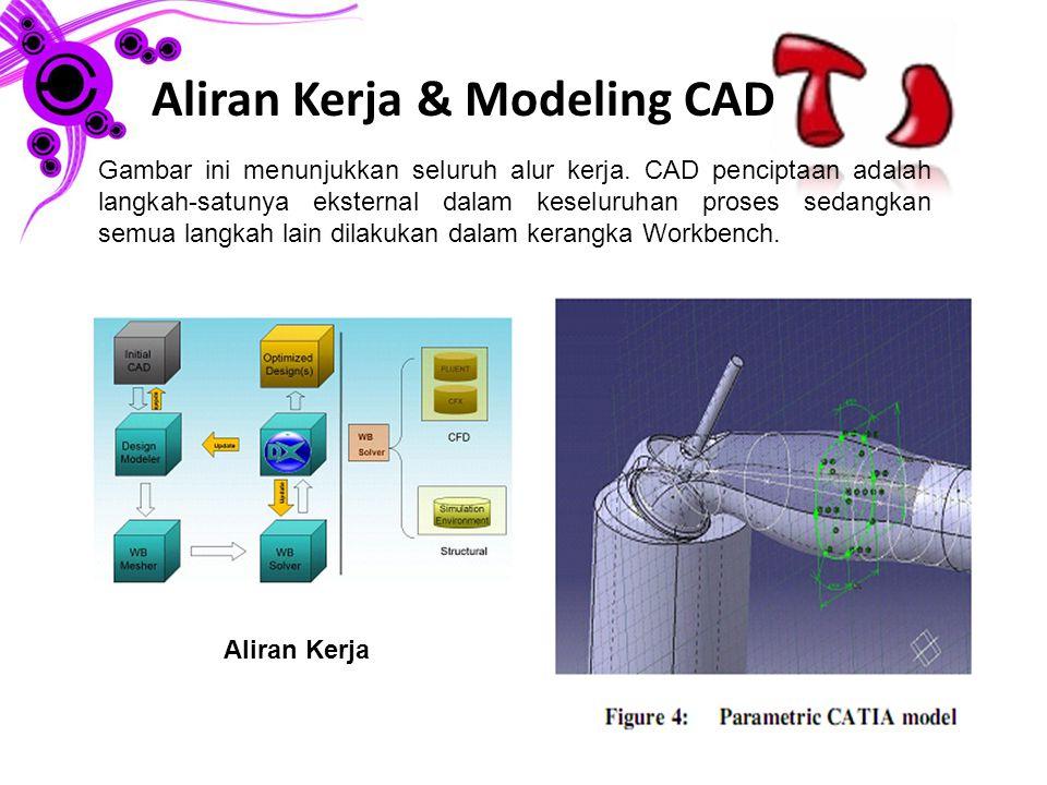 Aliran Kerja & Modeling CAD