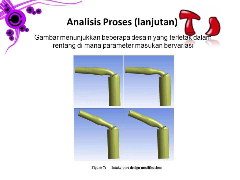 Analisis Proses (lanjutan)