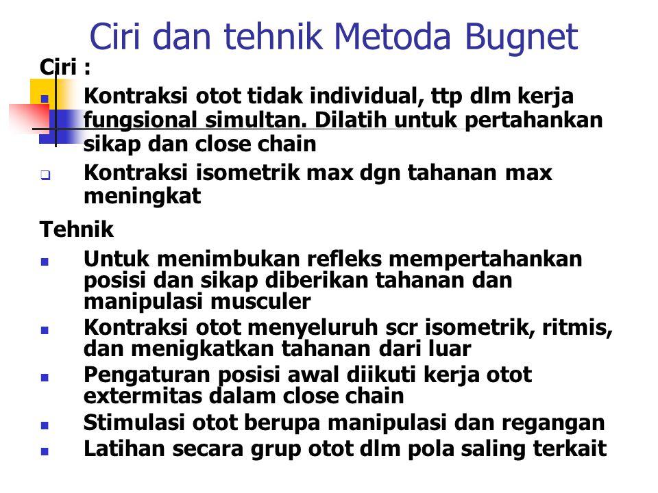 Ciri dan tehnik Metoda Bugnet
