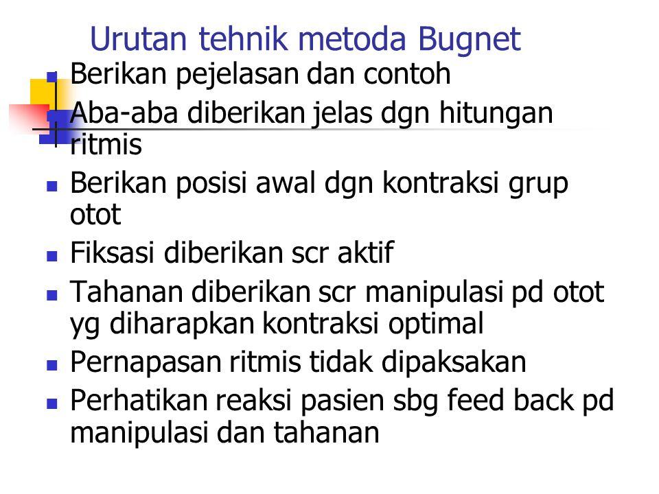 Urutan tehnik metoda Bugnet
