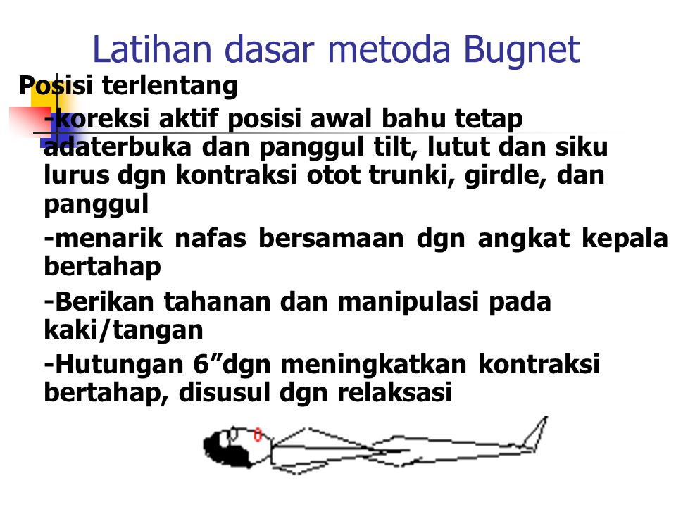 Latihan dasar metoda Bugnet