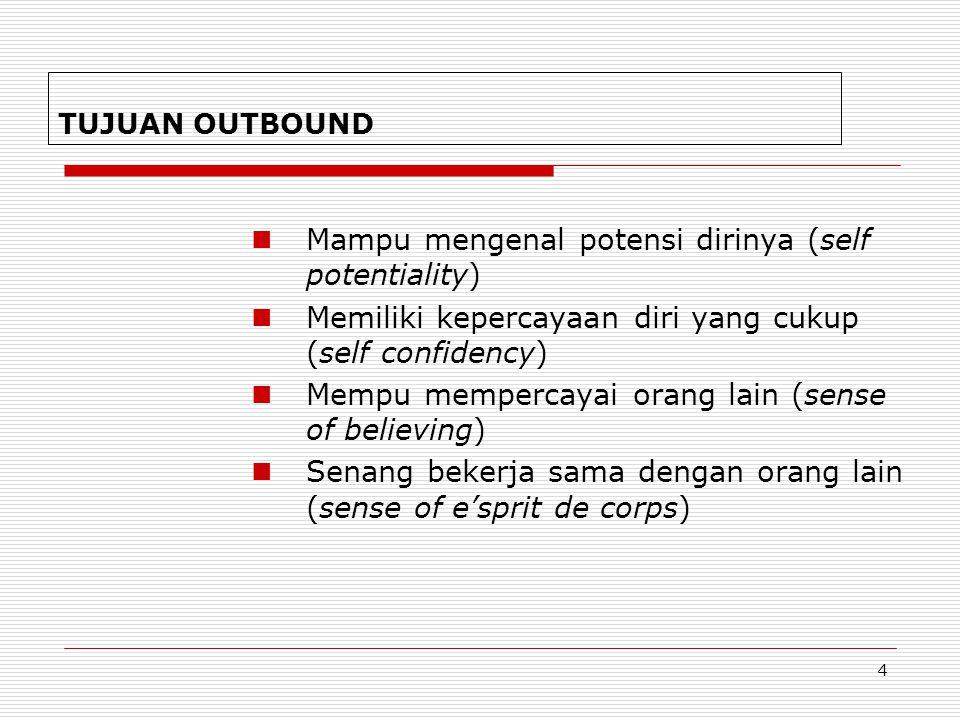 Mampu mengenal potensi dirinya (self potentiality)