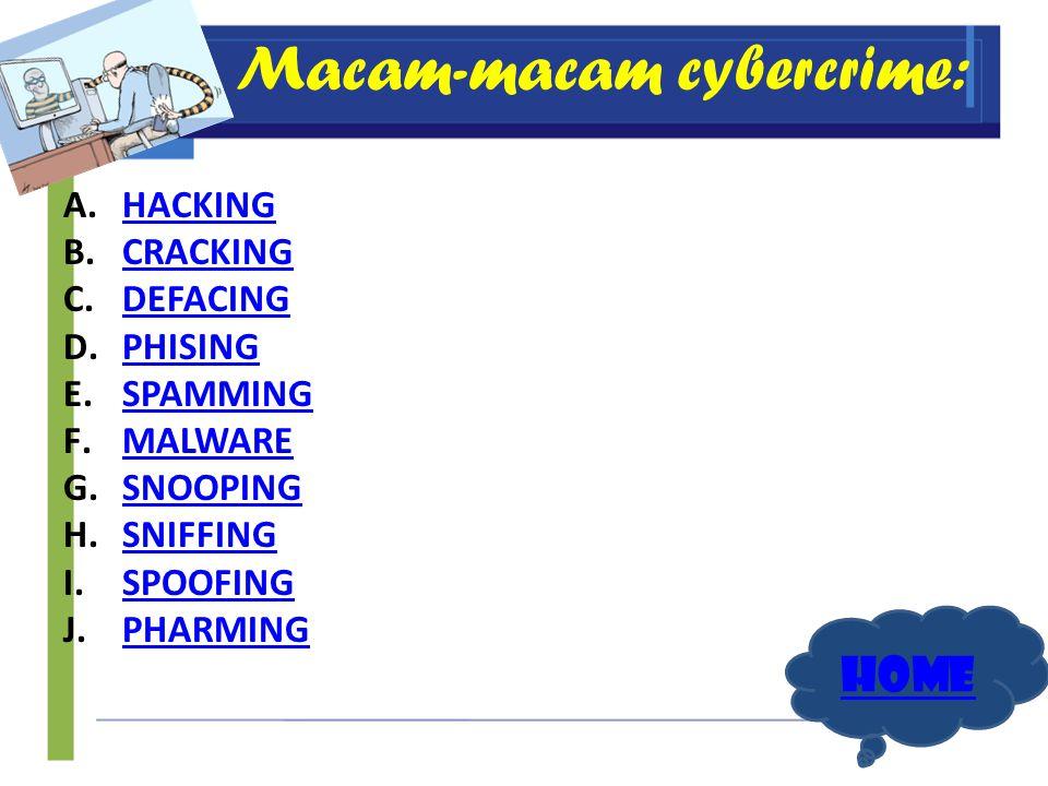 Macam-macam cybercrime: