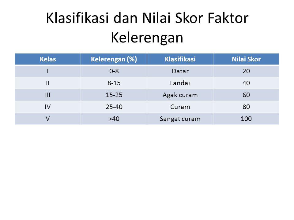 Klasifikasi dan Nilai Skor Faktor Kelerengan
