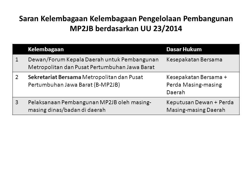 Saran Kelembagaan Kelembagaan Pengelolaan Pembangunan MP2JB berdasarkan UU 23/2014
