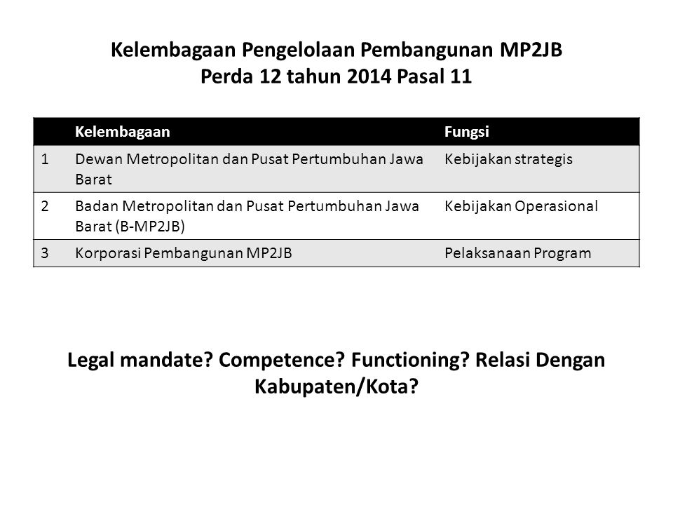 Kelembagaan Pengelolaan Pembangunan MP2JB Perda 12 tahun 2014 Pasal 11