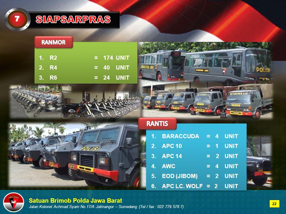 SIAPSARPRAS 7 RANTIS RANMOR Satuan Brimob Polda Jawa Barat