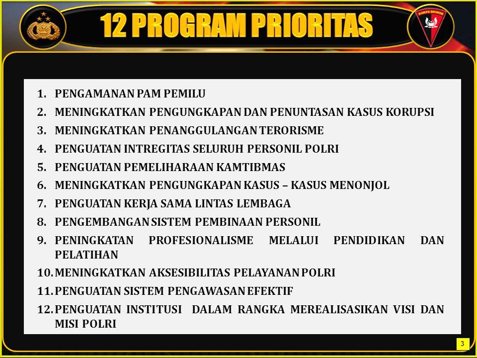 12 PROGRAM PRIORITAS PENGAMANAN PAM PEMILU