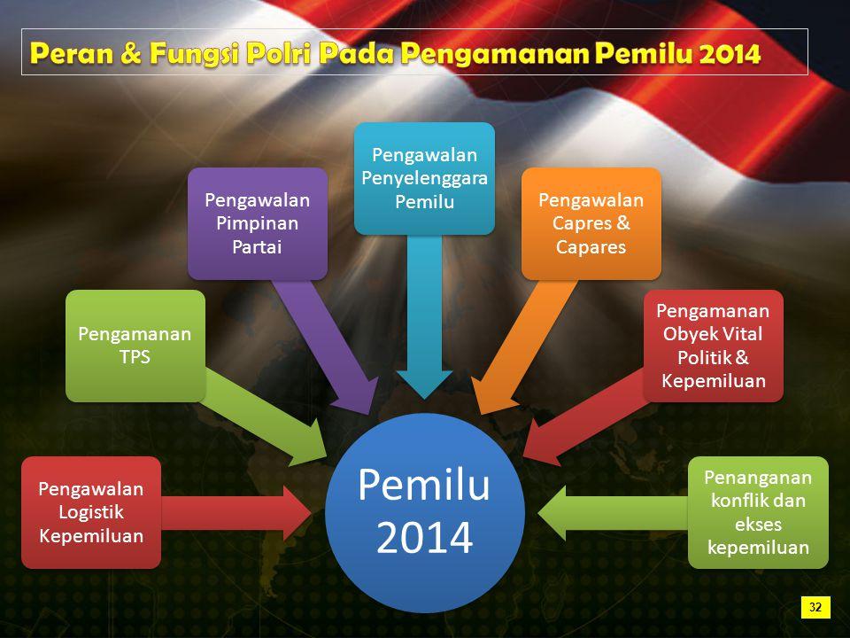 Peran & Fungsi Polri Pada Pengamanan Pemilu 2014