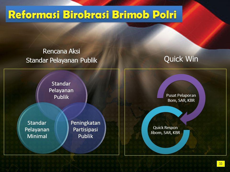 Reformasi Birokrasi Brimob Polri