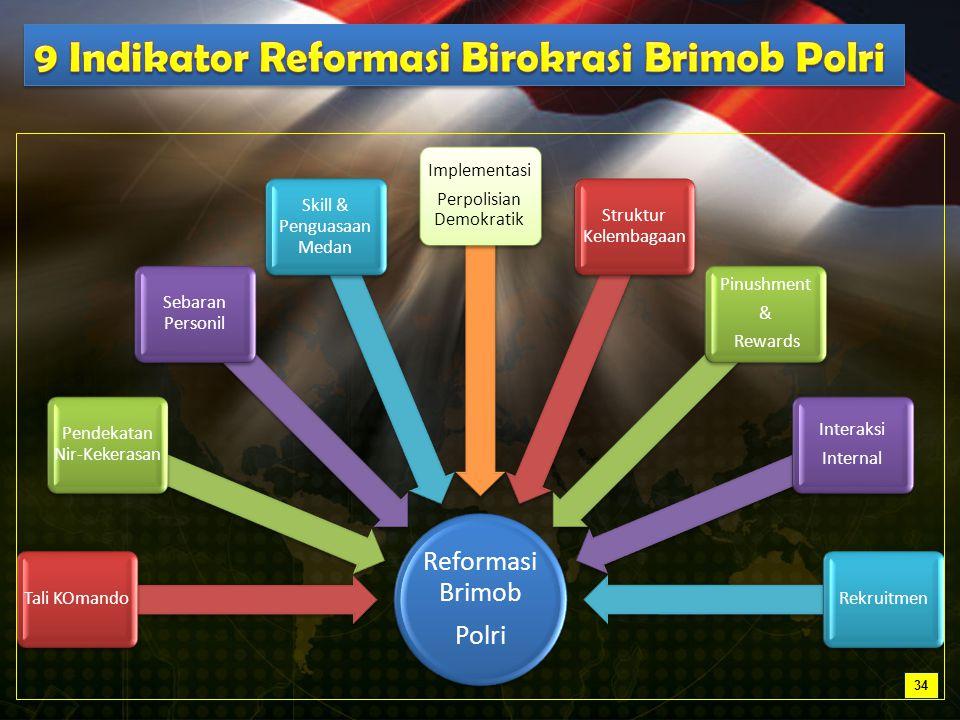 9 Indikator Reformasi Birokrasi Brimob Polri