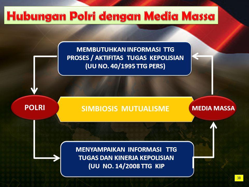 Hubungan Polri dengan Media Massa