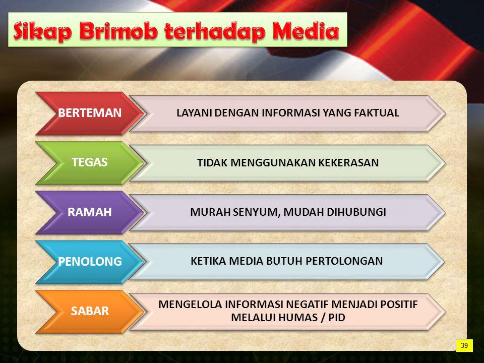 Sikap Brimob terhadap Media
