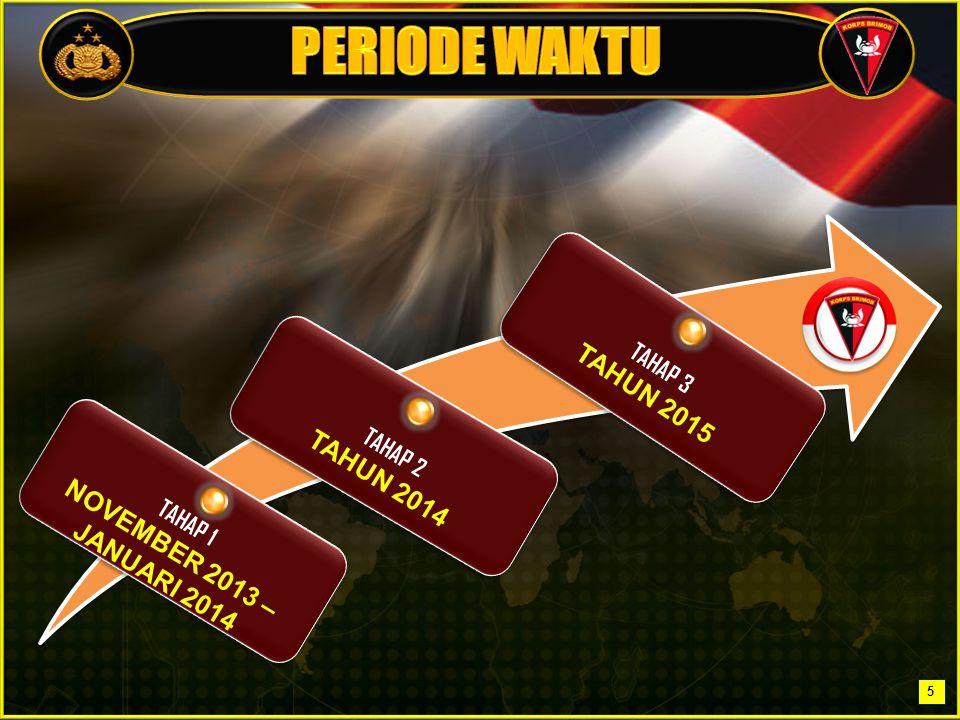 PERIODE WAKTU TAHUN 2015 TAHUN 2014 NOVEMBER 2013 – JANUARI 2014