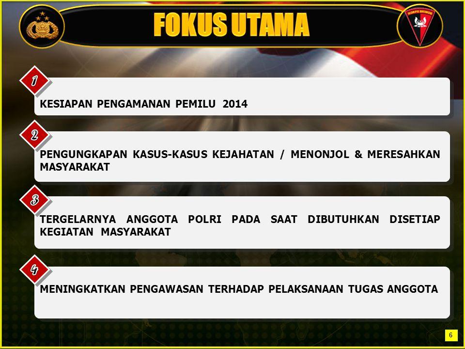 FOKUS UTAMA 1 2 3 4 KESIAPAN PENGAMANAN PEMILU 2014