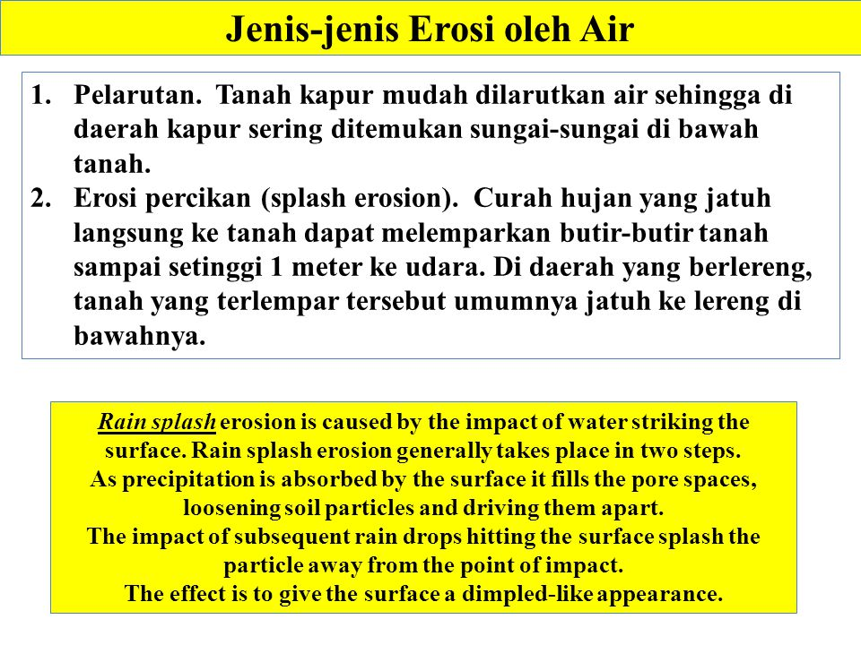 Jenis-jenis Erosi oleh Air