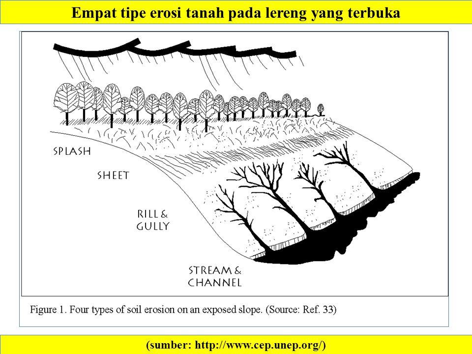 Empat tipe erosi tanah pada lereng yang terbuka