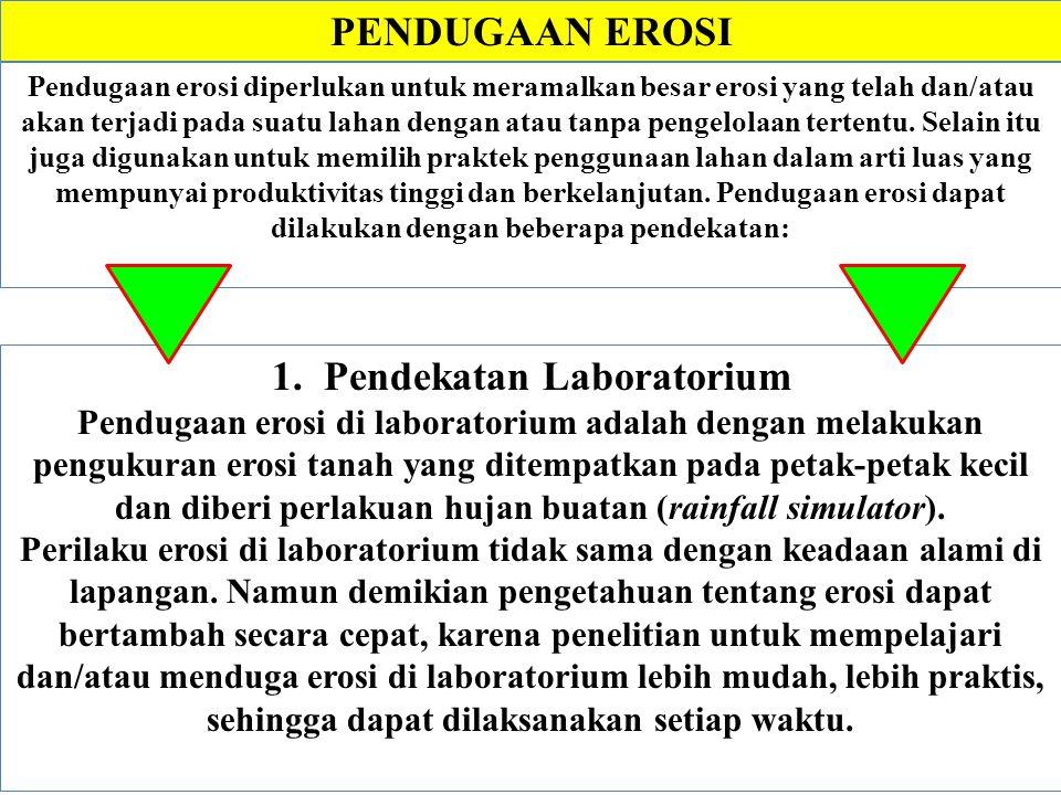 1. Pendekatan Laboratorium