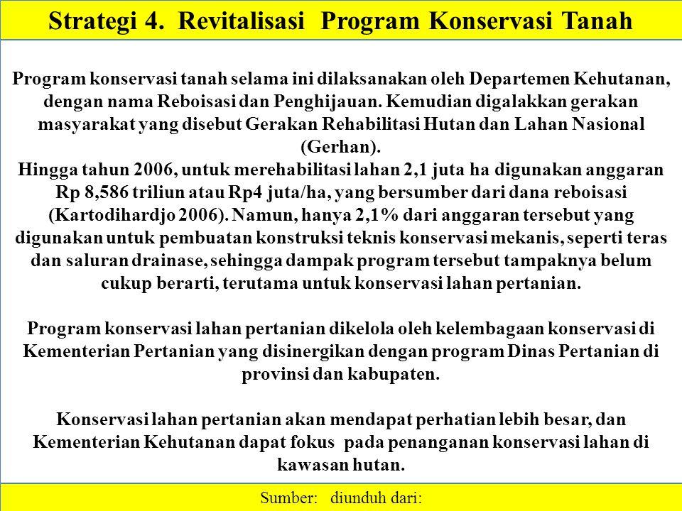 Strategi 4. Revitalisasi Program Konservasi Tanah