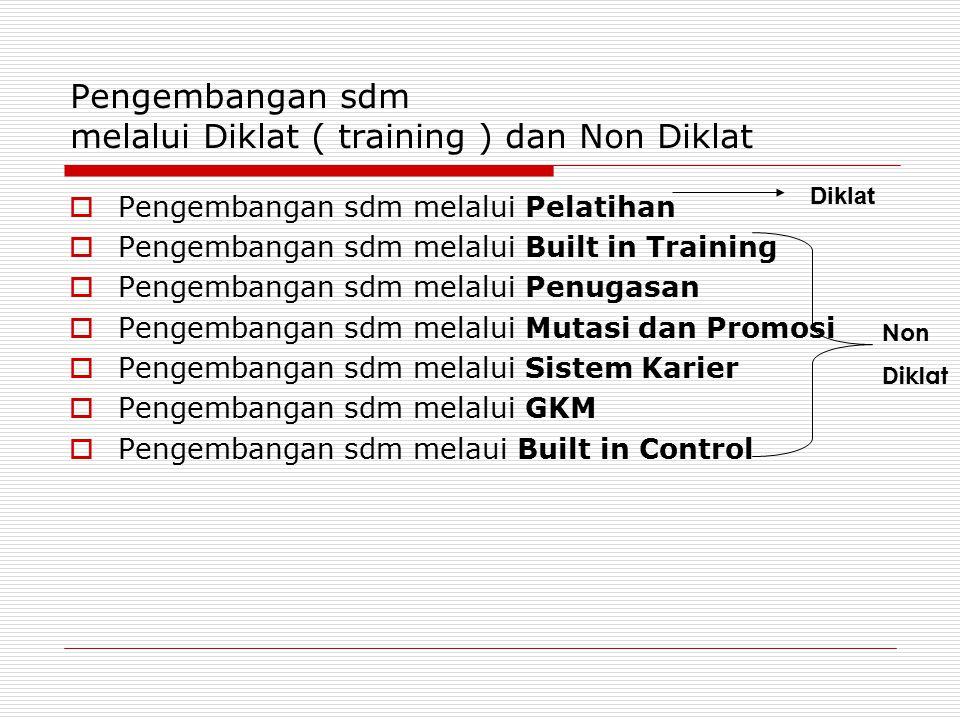Pengembangan sdm melalui Diklat ( training ) dan Non Diklat
