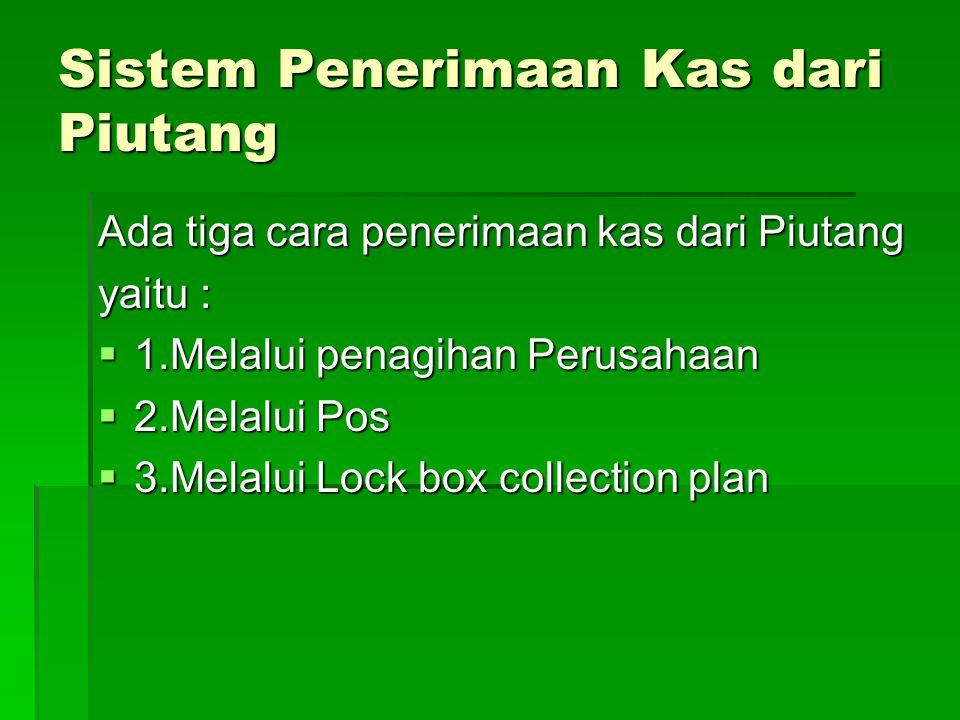 Sistem Penerimaan Kas dari Piutang