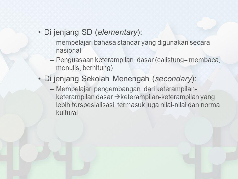 Di jenjang SD (elementary):