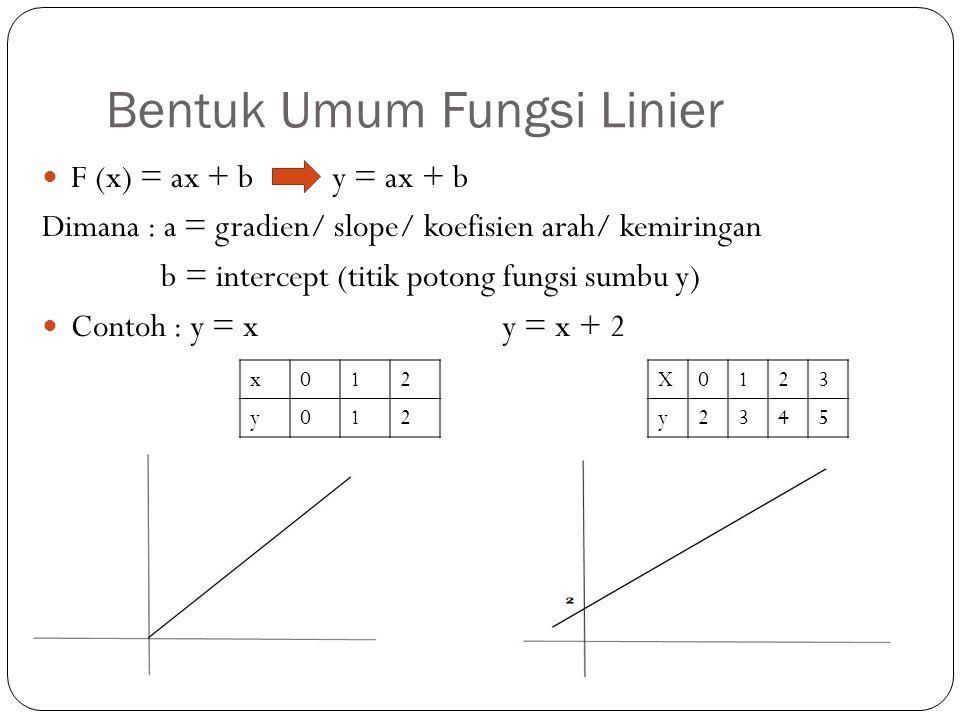 Bentuk Umum Fungsi Linier