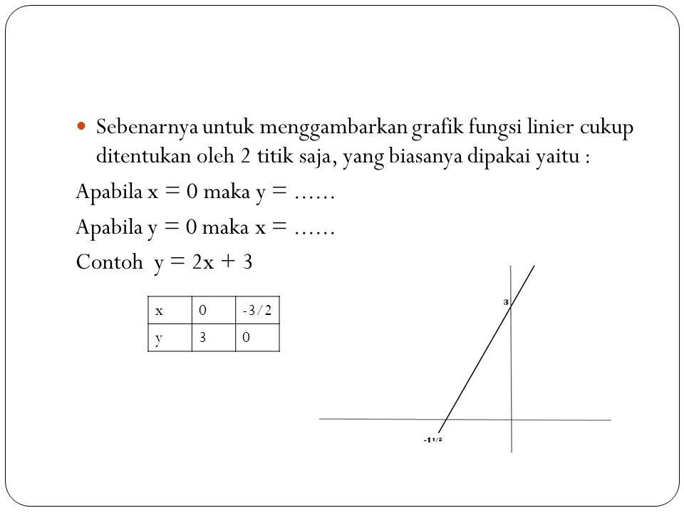 Sebenarnya untuk menggambarkan grafik fungsi linier cukup ditentukan oleh 2 titik saja, yang biasanya dipakai yaitu :